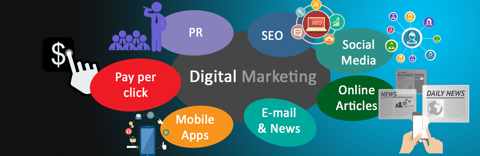 digital marketing image2